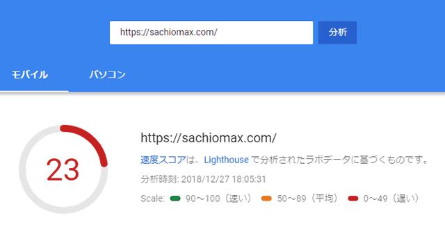 【WordPress】サイトスピード(ページスピード)を手っ取り早く上げる05
